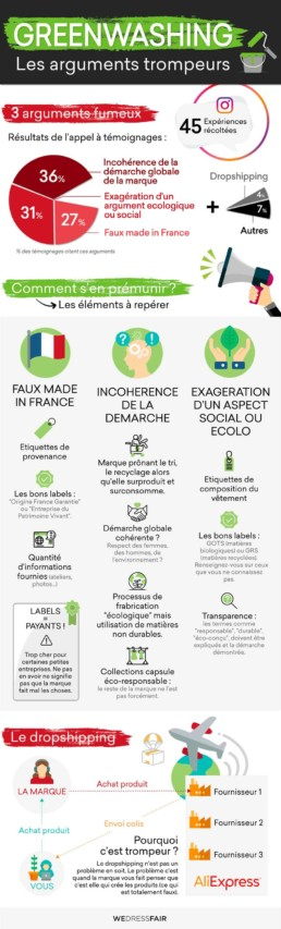 guide-antigreenwashing-Infographie-mode-responsable